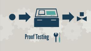 Proof Testing